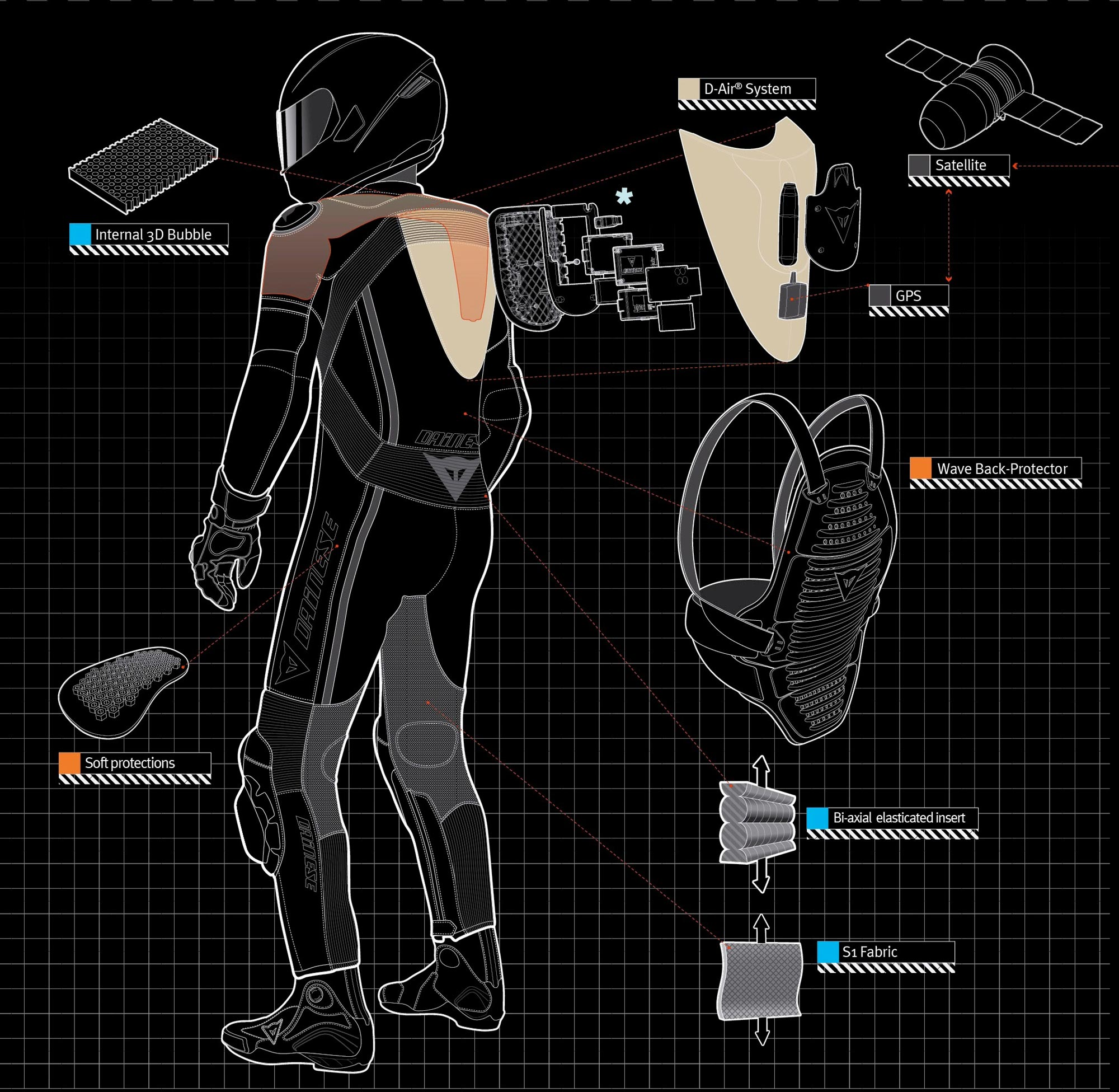 The Dainese D-Air Racing Airbag Suit Comes to America - Asphalt & Rubber