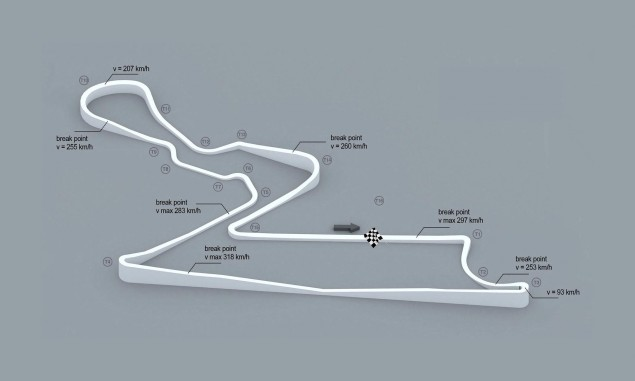 WSBK: Indian Round Faces Severe Logistical Problems buddh international circuit track map elevation 635x381