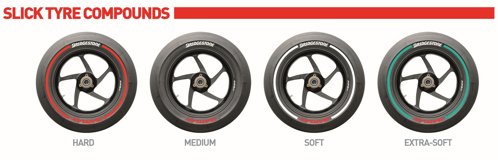 Bridgestone Releases New Color System For MotoGP