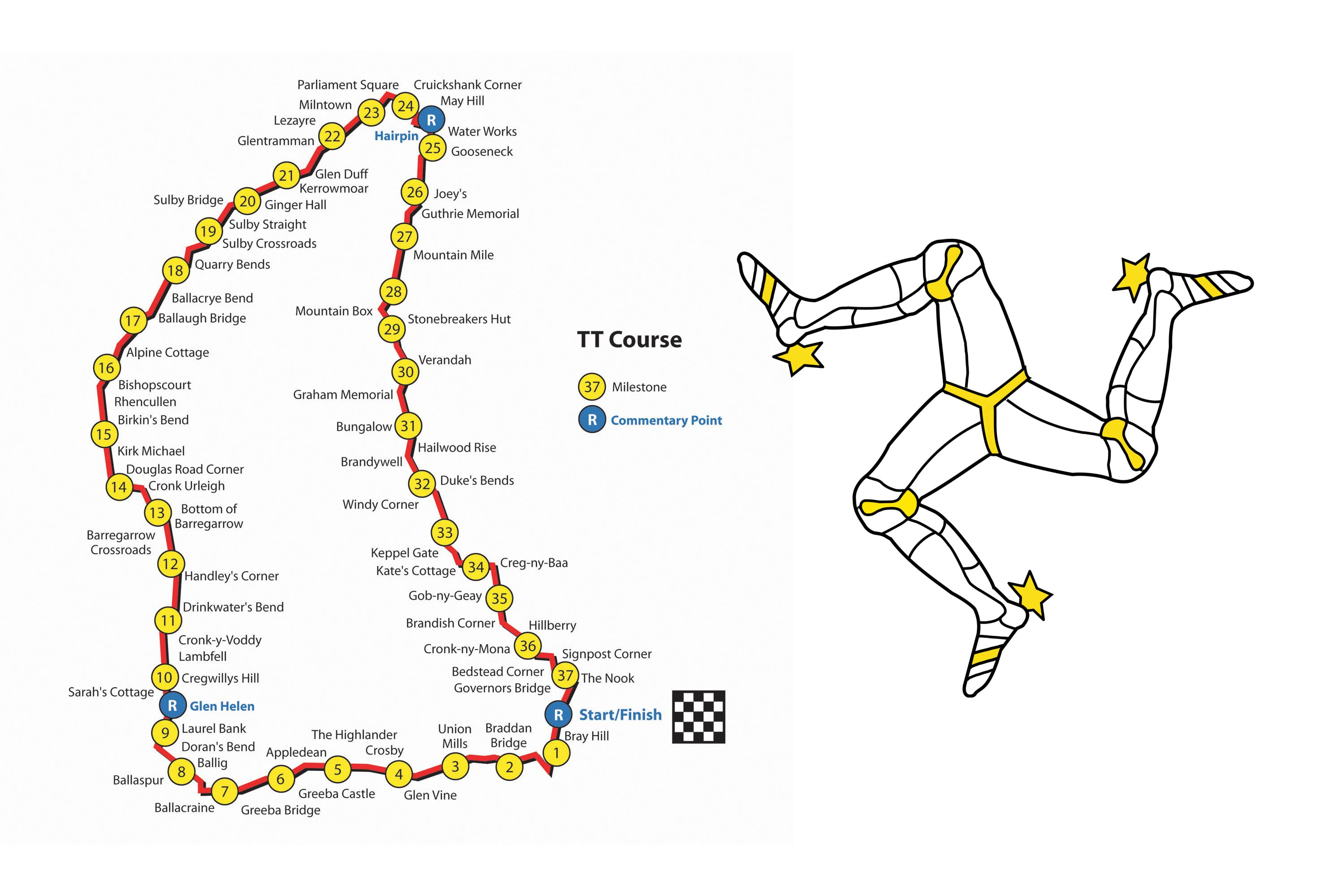 Preview of the 2017 Isle of Man TT  Asphalt  Rubber